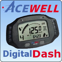 acewell digital dashboards